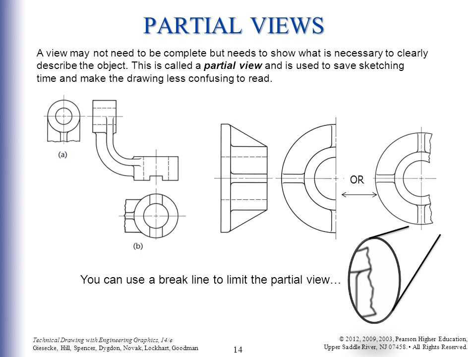 14 Technical Drawing with Engineering Graphics, 14/e Giesecke, Hill, Spencer, Dygdon, Novak, Lockhart, Goodman © 2012, 2009, 2003, Pearson Higher Educ