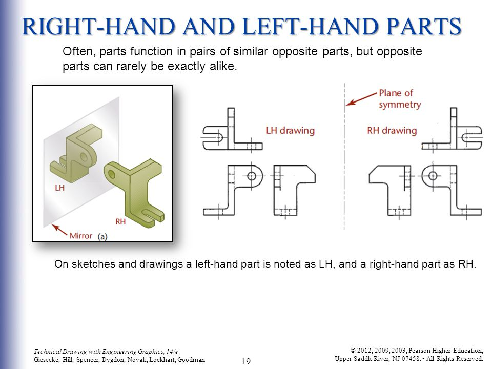 19 Technical Drawing with Engineering Graphics, 14/e Giesecke, Hill, Spencer, Dygdon, Novak, Lockhart, Goodman © 2012, 2009, 2003, Pearson Higher Educ