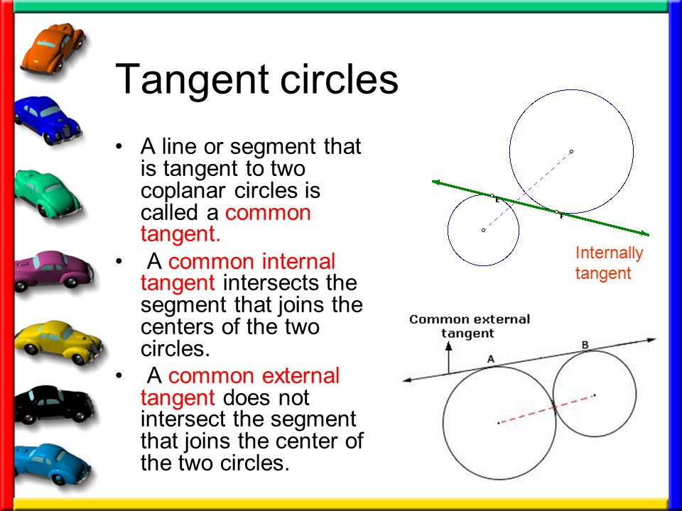 Tangent circles A line or segment that is tangent to two coplanar circles is called a common tangent.