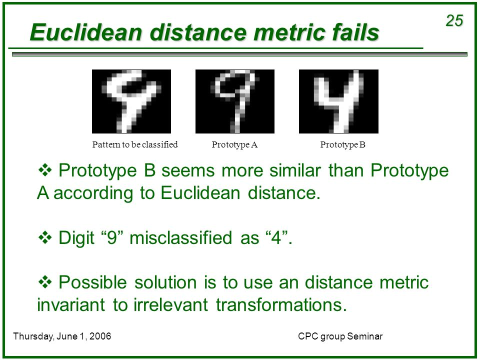25 CPC group SeminarThursday, June 1, 2006 Euclidean distance metric fails Pattern to be classifiedPrototype APrototype B  Prototype B seems more similar than Prototype A according to Euclidean distance.