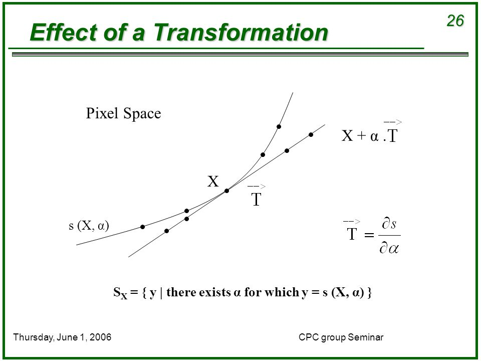 26 CPC group SeminarThursday, June 1, 2006 Effect of a Transformation X s (X, α) X + α.