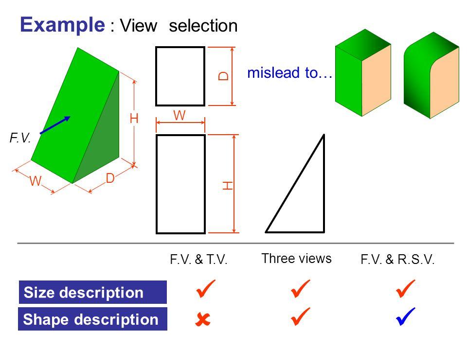 Example : View selection Shape description Size description F.V. W D W H  D mislead to… F.V. & T.V. Three views F.V. & R.S.V. H
