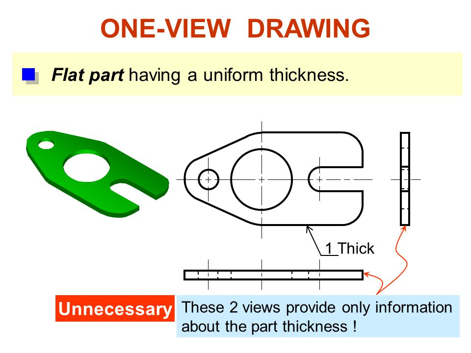 ONE-VIEW DRAWING Flat part having a uniform thickness. Unnecessary These 2 views provide only information about the part thickness ! 1 Thick