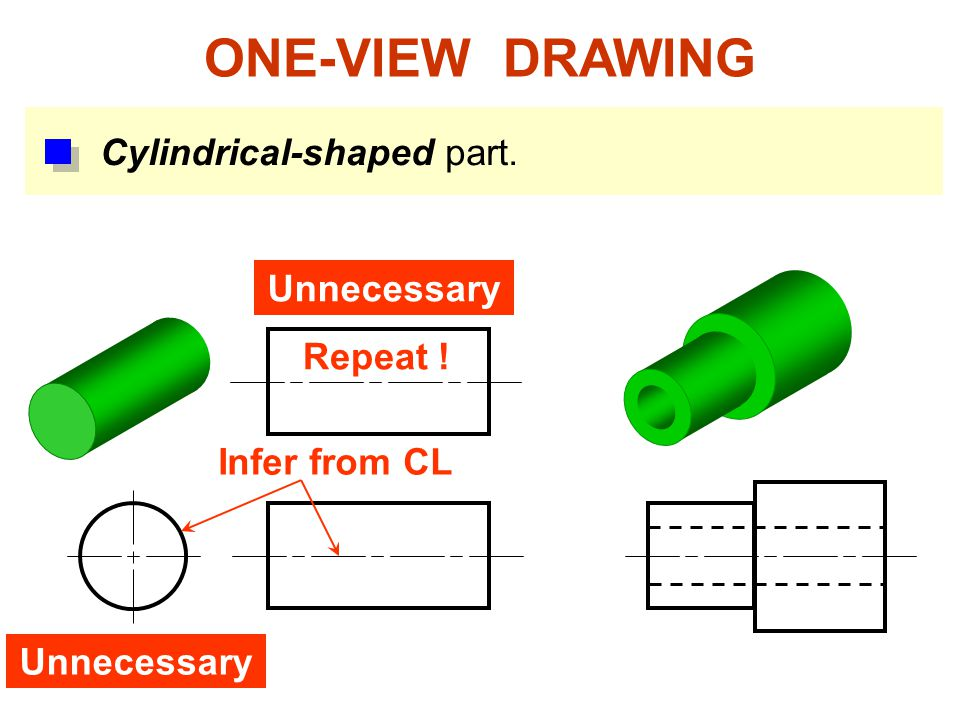 ONE-VIEW DRAWING Cylindrical-shaped part. Unnecessary Repeat ! Infer from CL Unnecessary
