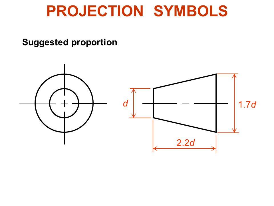 d 1.7d 2.2d Suggested proportion