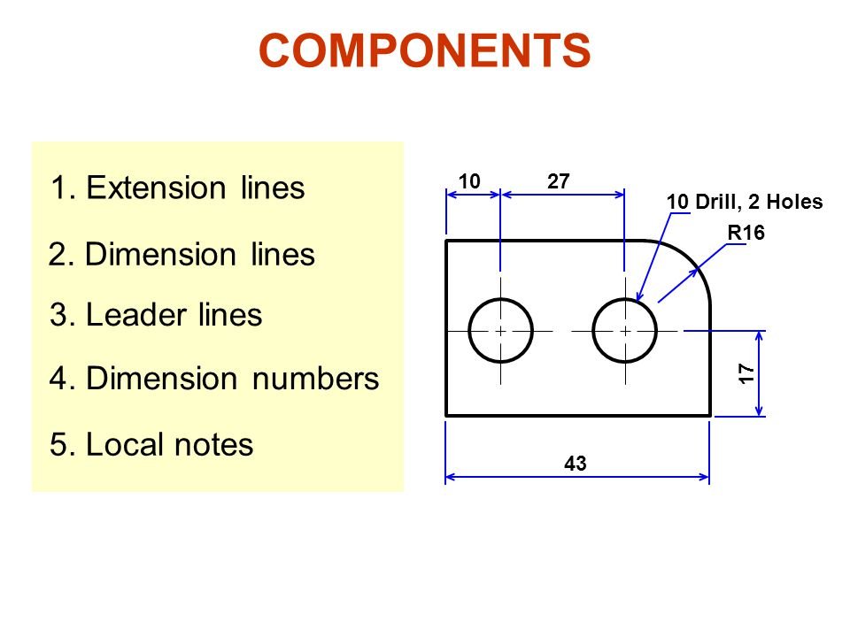 1. Extension lines 2. Dimension lines 3. Leader lines 4. Dimension numbers 5. Local notes COMPONENTS 10 27 43 10 Drill, 2 Holes R16 17