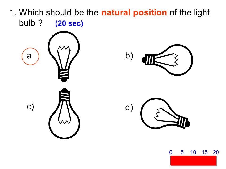 1. Which should be the natural position of the light bulb ? (20 sec) c) b)a d) 51015200