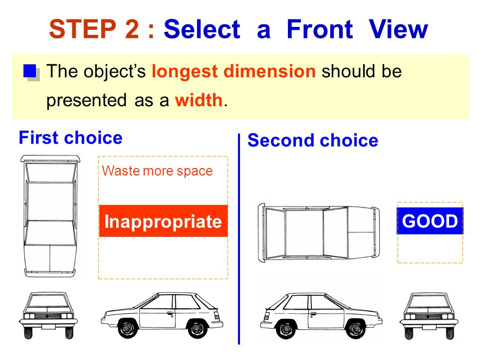 STEP 2 : Select a Front View The object's longest dimension should be presented as a width. Inappropriate First choice GOOD Second choice Waste more s