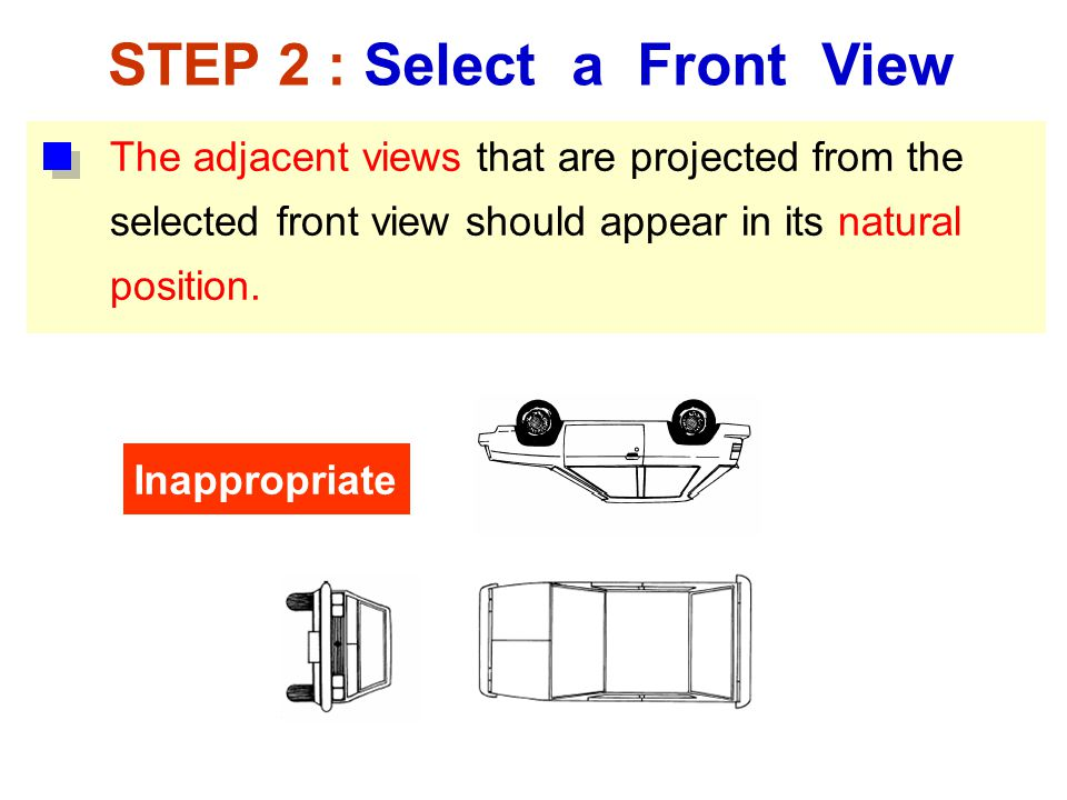 Inappropriate The adjacent views that are projected from the selected front view should appear in its natural position. STEP 2 : Select a Front View