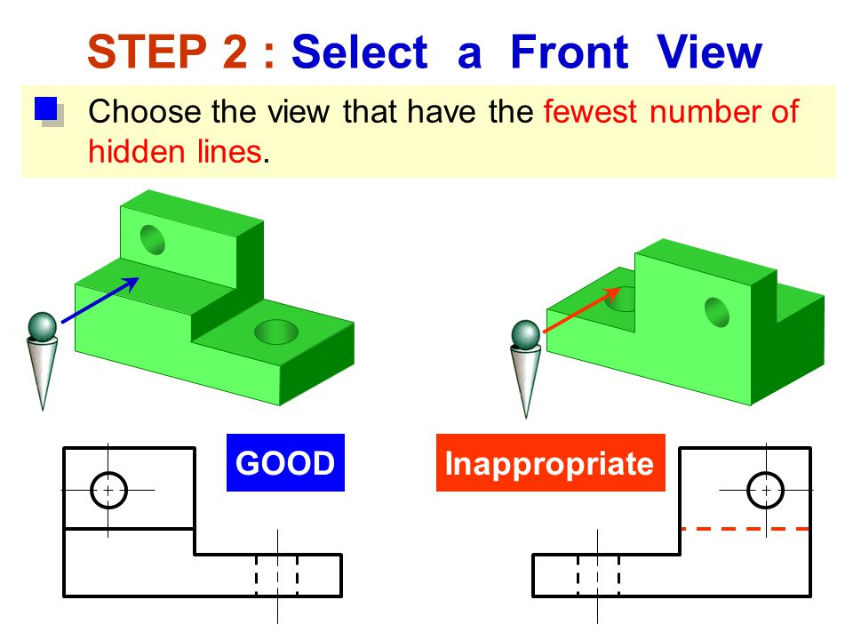 Choose the view that have the fewest number of hidden lines. GOODInappropriate