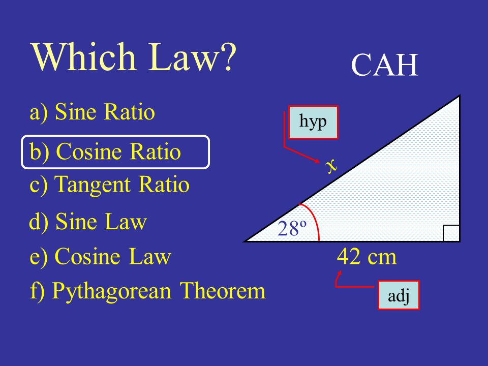 42 cm 28º Which Law.