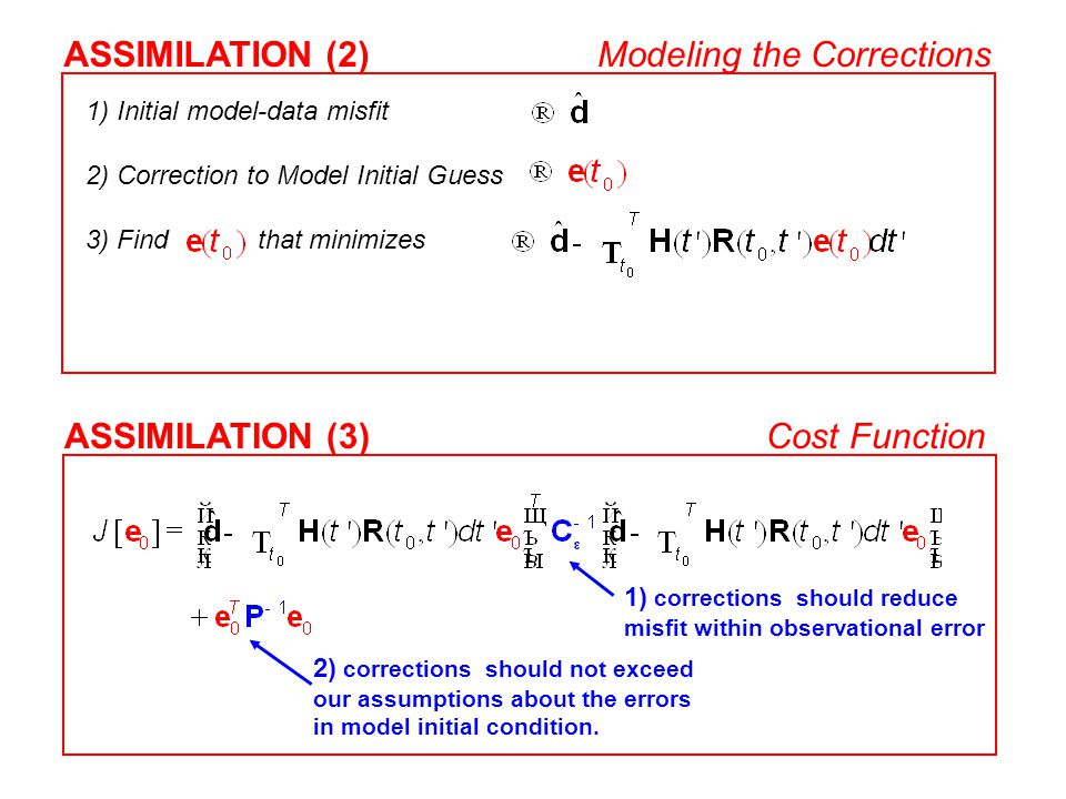 ASSIMILATION (2)Modeling the Corrections ASSIMILATION (3)Cost Function 1) Initial model-data misfit 2) Correction to Model Initial Guess 3) Find that