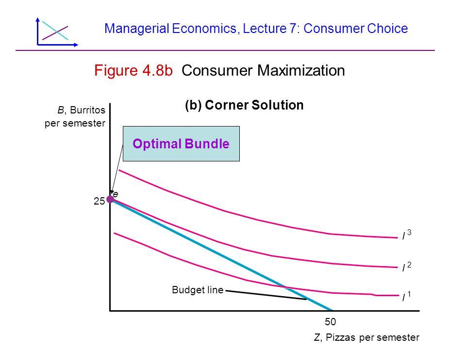 Managerial Economics, Lecture 7: Consumer Choice Figure 4.8b Consumer Maximization B, Burritos per semester (b) Corner Solution Budget line 25 50 Z, P