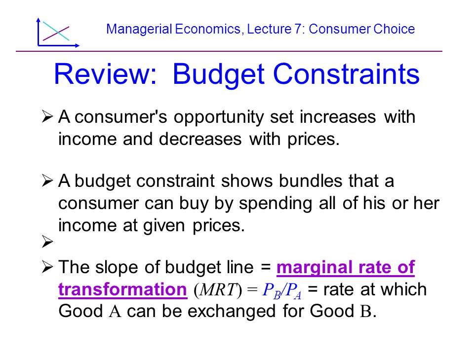 Managerial Economics, Lecture 7: Consumer Choice Budget Line Meets Indifference Curves  Households maximize utility subject to their budget constraint.