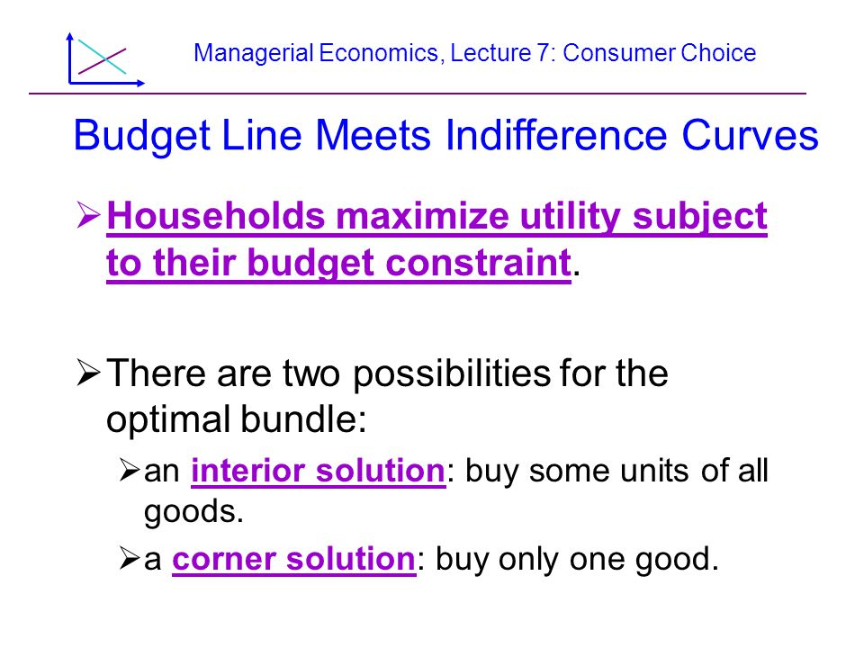 Managerial Economics, Lecture 7: Consumer Choice Interior Solution  The consumer buys some of all goods.