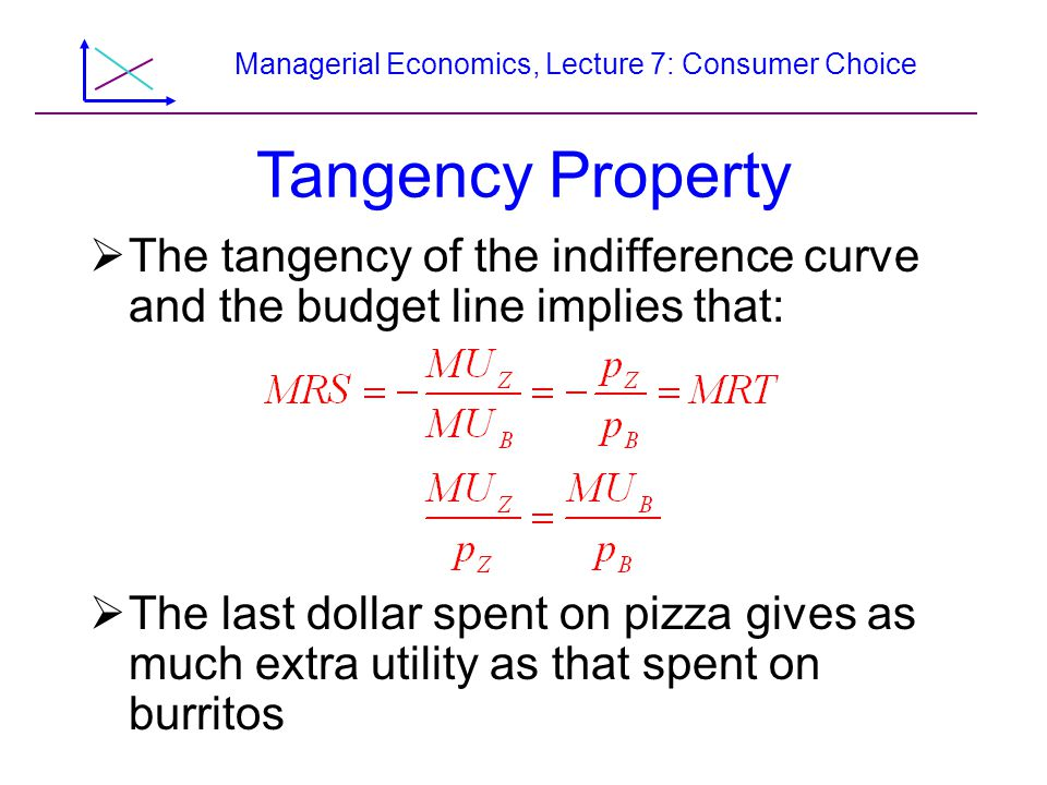 Managerial Economics, Lecture 7: Consumer Choice Tangency Property  The tangency of the indifference curve and the budget line implies that:  The la