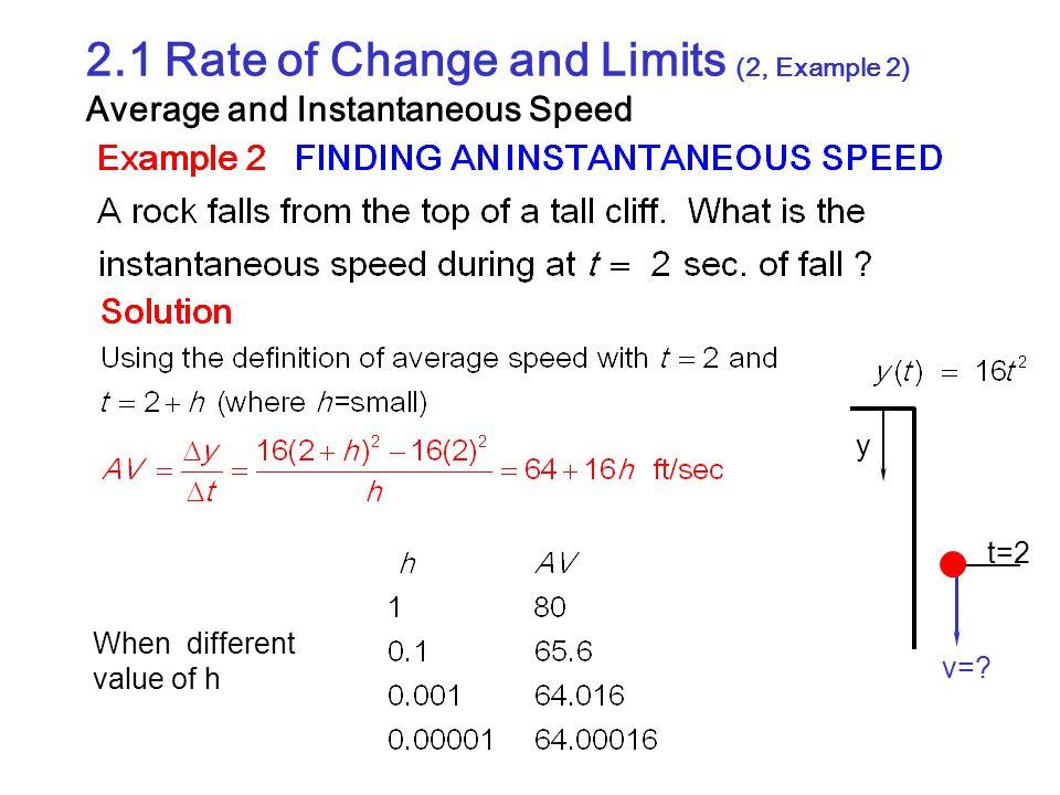 2.2 Limits Involving Infinite (14, Example 4) Infinite Limits as x →a