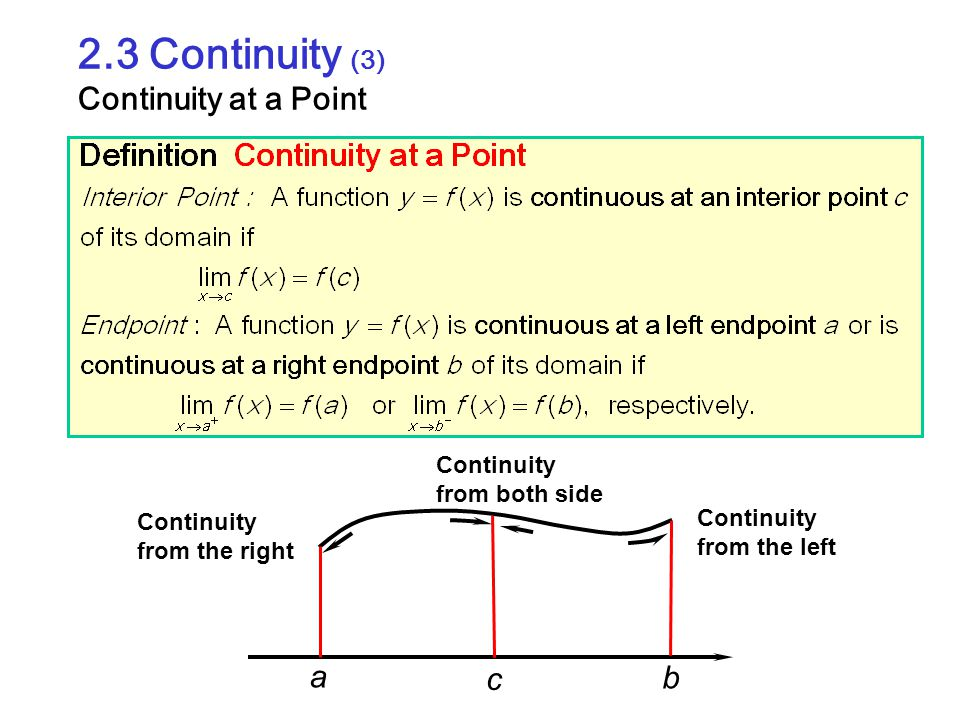 2.3 Continuity (3) Continuity at a Point c Continuity from both side Continuity from the left b a Continuity from the right
