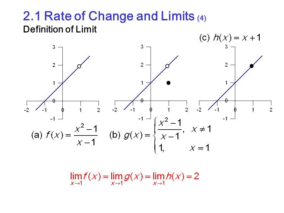 2.2 Limits Involving Infinite (6, Theorem 5-1) Sandwich Theorem Revisited