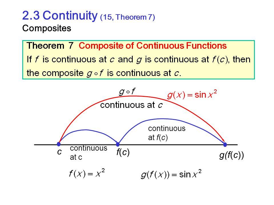 2.3 Continuity (15, Theorem 7) Composites c f(c)f(c) continuous at c g(f(c)) continuous at f(c)