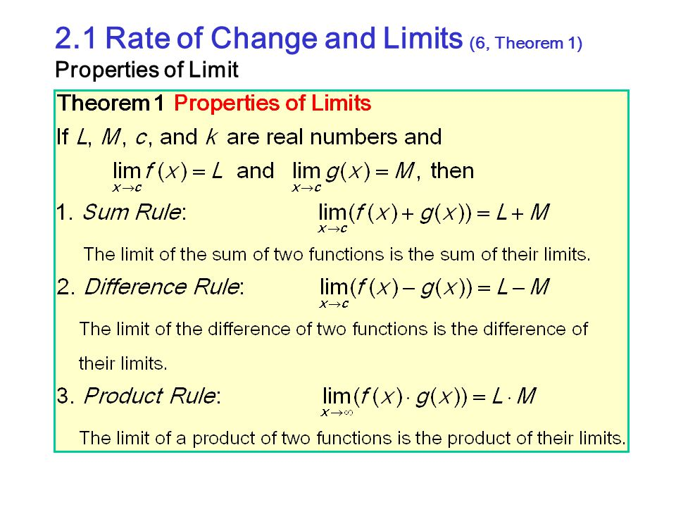 2.1 Rate of Change and Limits (7, Theorem 1) Properties of Limit