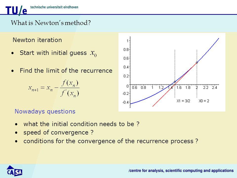 What is Newton's method.