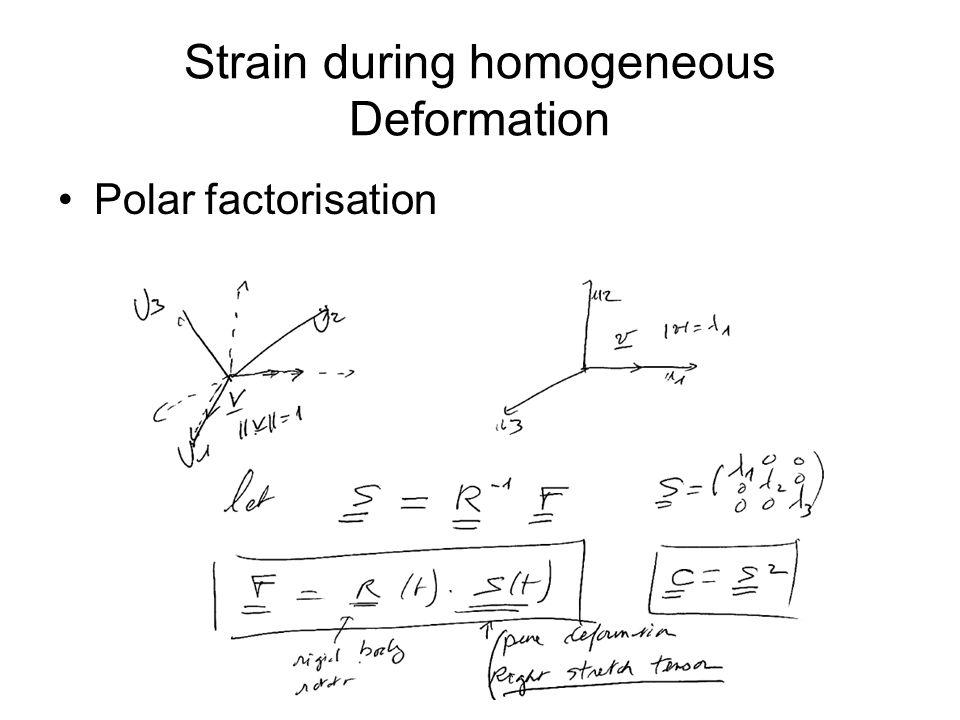 Polar factorisation Strain during homogeneous Deformation
