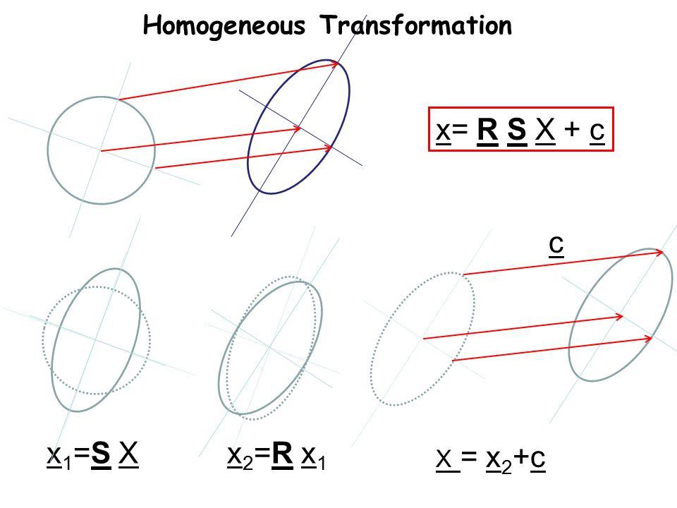 x= R S X + c x1=S Xx1=S Xx2=R x1x2=R x1 X = x 2 +c Homogeneous Transformation c