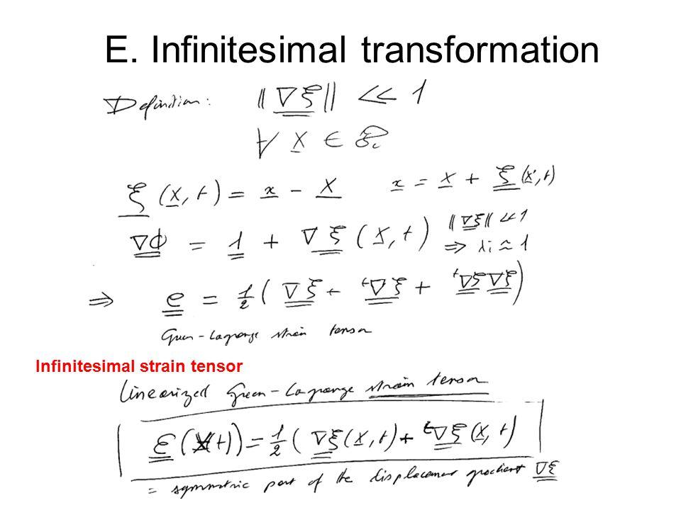 Infinitesimal strain tensor