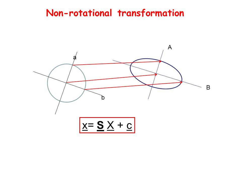 x= S X + c Non-rotational transformation a b A B