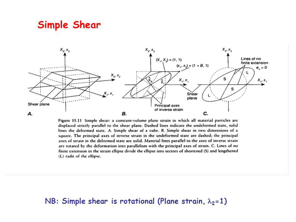 Simple Shear NB: Simple shear is rotational (Plane strain,  2 =1)