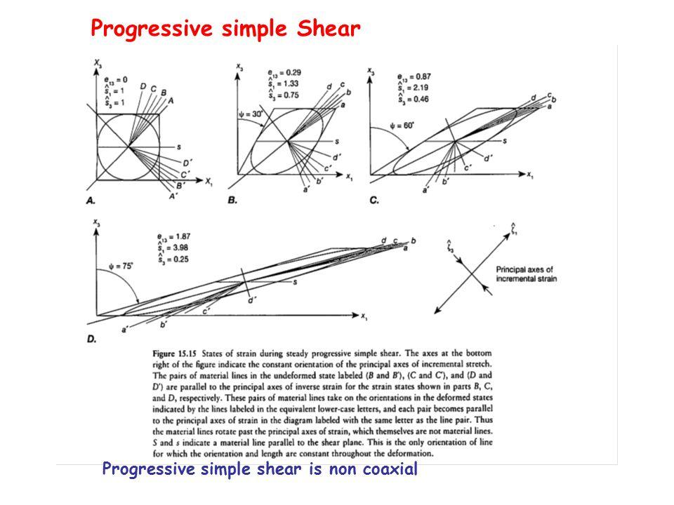 Progressive simple Shear Progressive simple shear is non coaxial