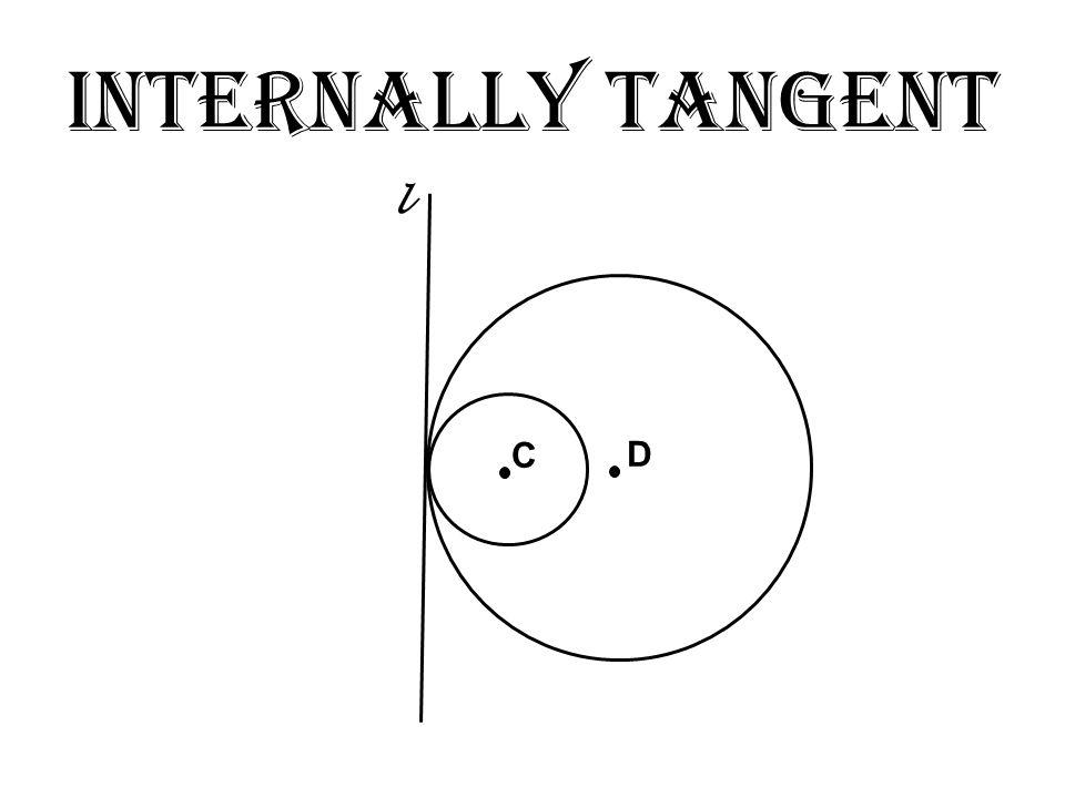 Internally Tangent C D l