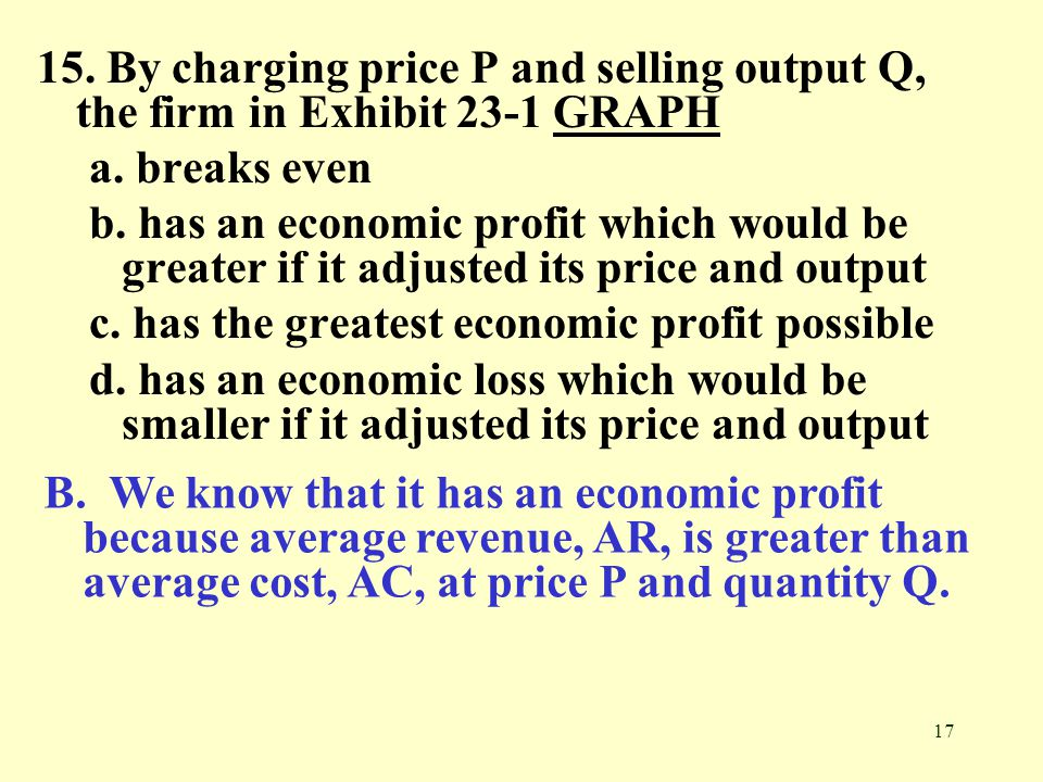 17 15. By charging price P and selling output Q, the firm in Exhibit 23-1 GRAPHGRAPH a. breaks even b. has an economic profit which would be greater i
