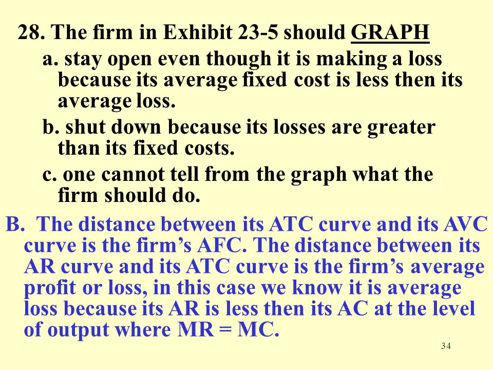 34 28. The firm in Exhibit 23-5 should GRAPHGRAPH a. stay open even though it is making a loss because its average fixed cost is less then its average