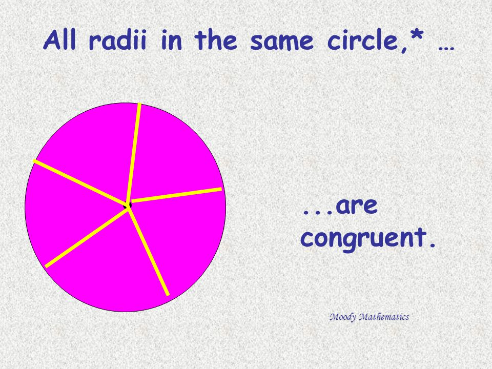 All radii in the same circle,* …...are congruent.