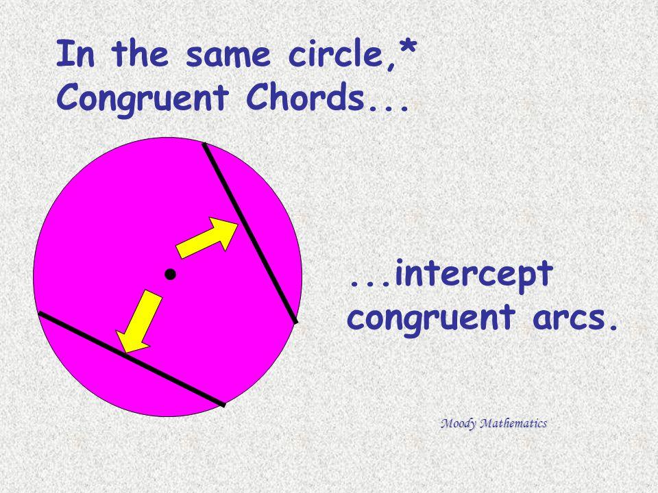 In the same circle,* Congruent Chords......intercept congruent arcs.
