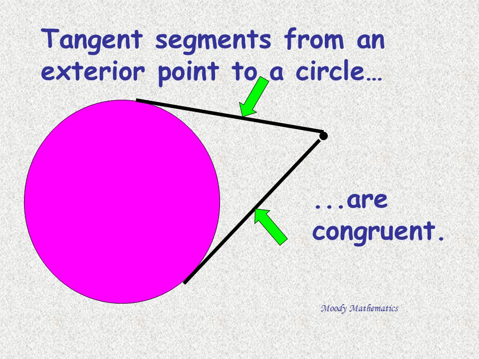 Tangent segments from an exterior point to a circle…...are congruent.