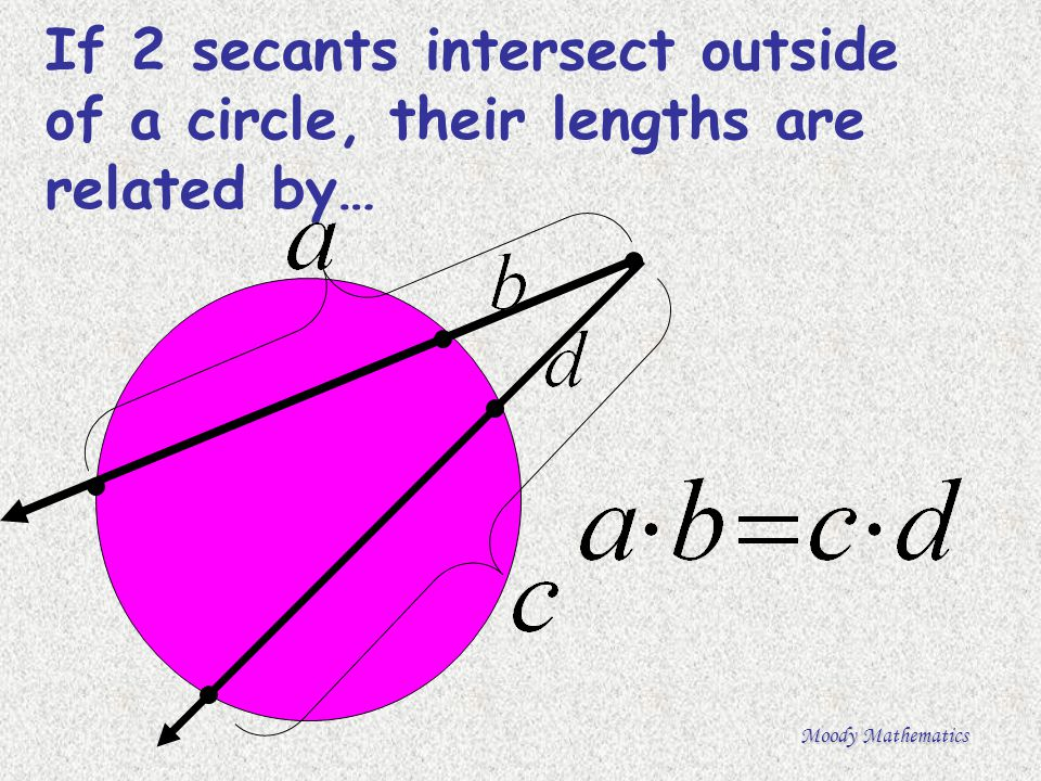 Moody Mathematics If 2 secants intersect outside of a circle, their lengths are related by…