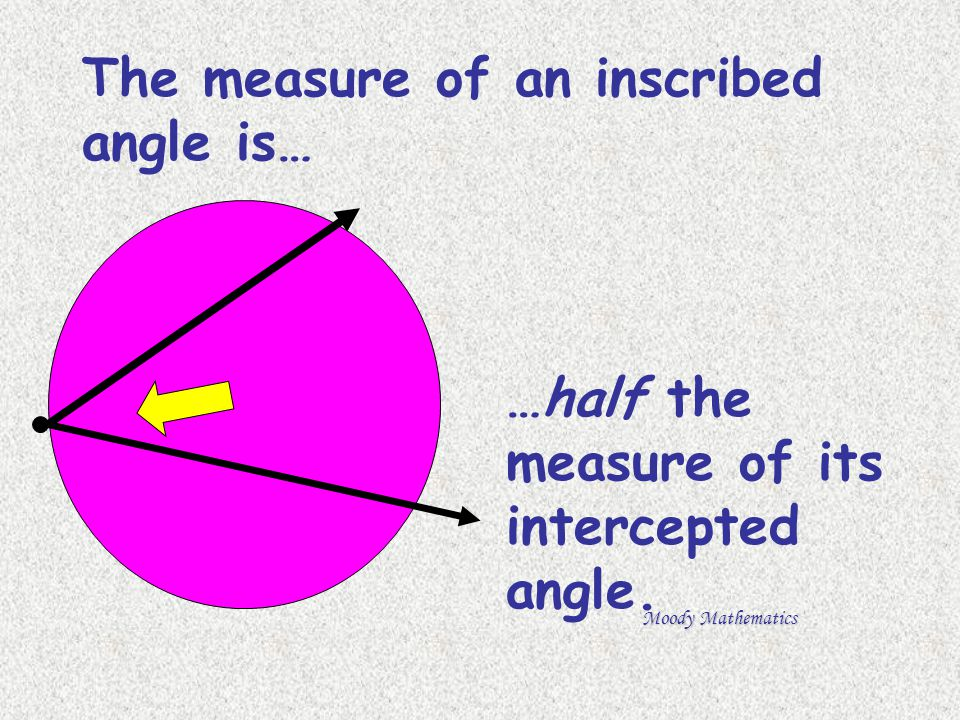 Moody Mathematics The measure of an inscribed angle is… …half the measure of its intercepted angle.