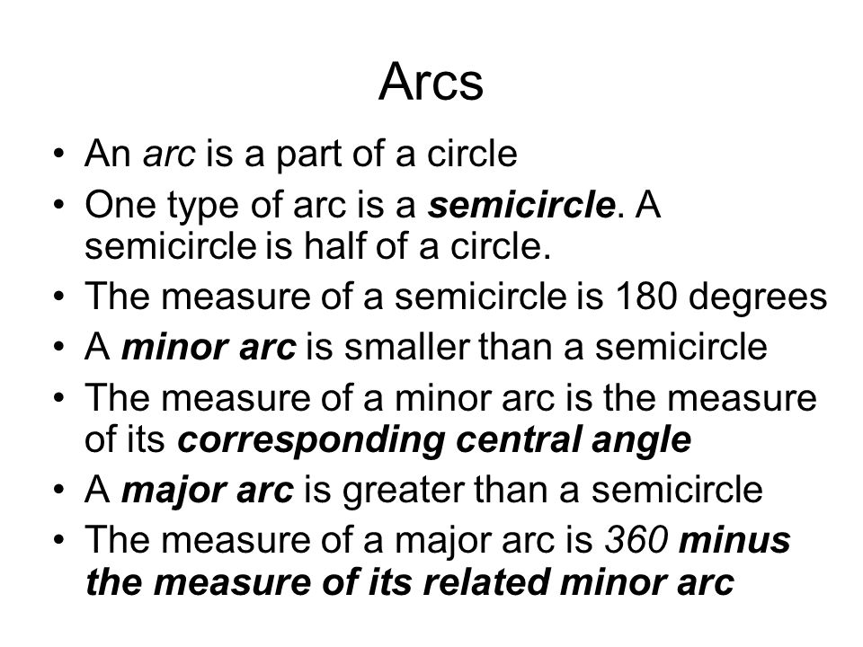 Sectors of Circles A sector of a circle is a region bounded by an arc of the circle and the two radii to the arc's end points.