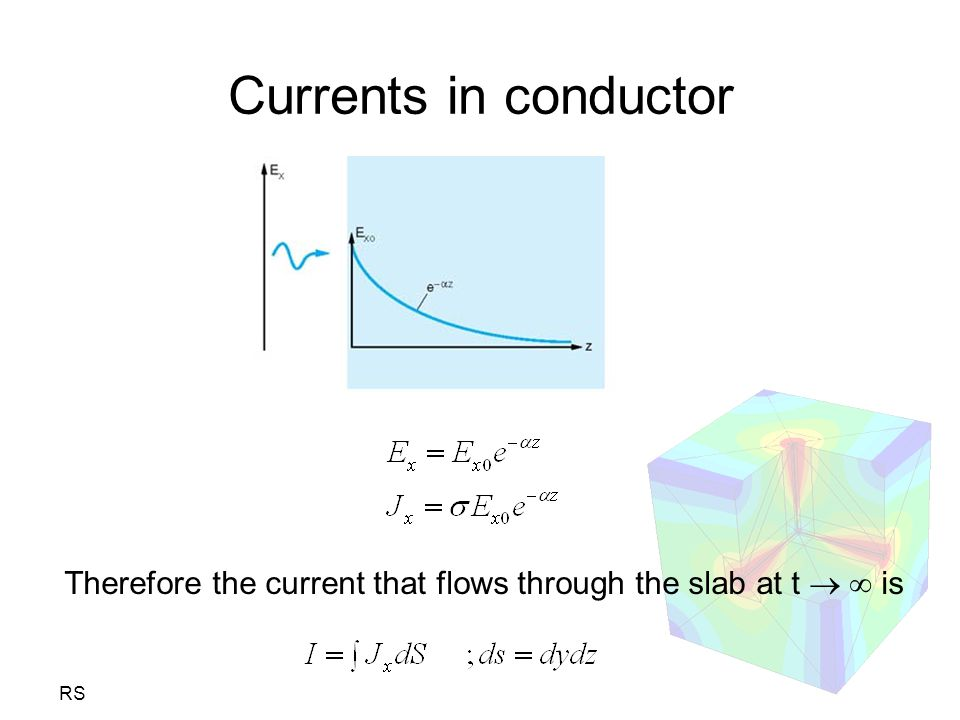 RS Currents in conductor Therefore the current that flows through the slab at t   is