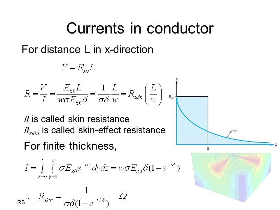 RS Currents in conductor For distance L in x-direction For finite thickness, R is called skin resistance R skin is called skin-effect resistance