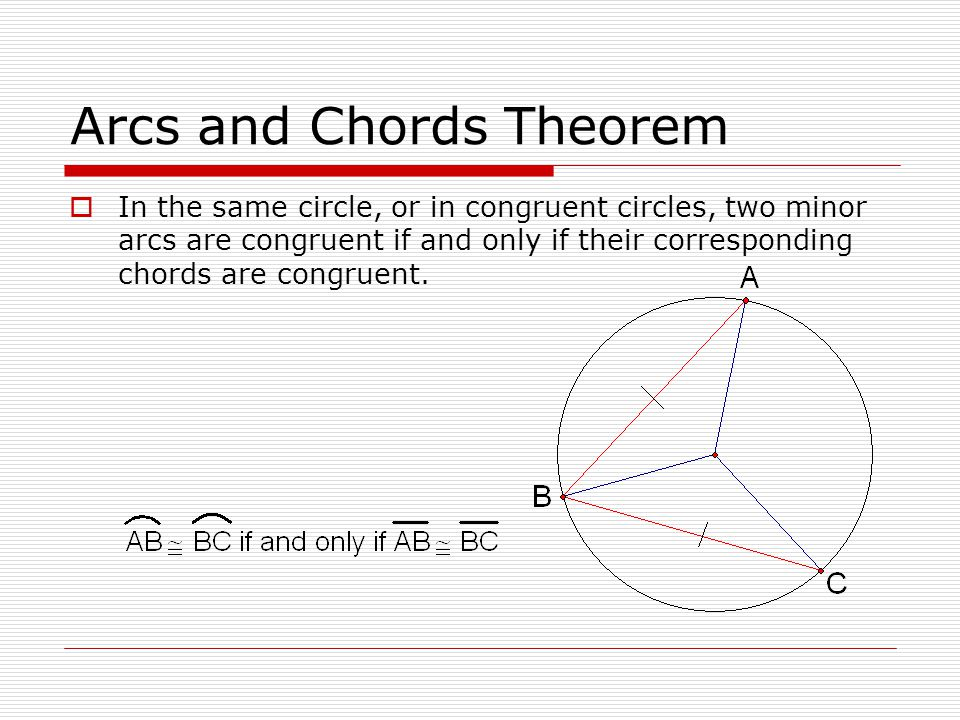 Arcs and Chords Theorem  In the same circle, or in congruent circles, two minor arcs are congruent if and only if their corresponding chords are congruent.