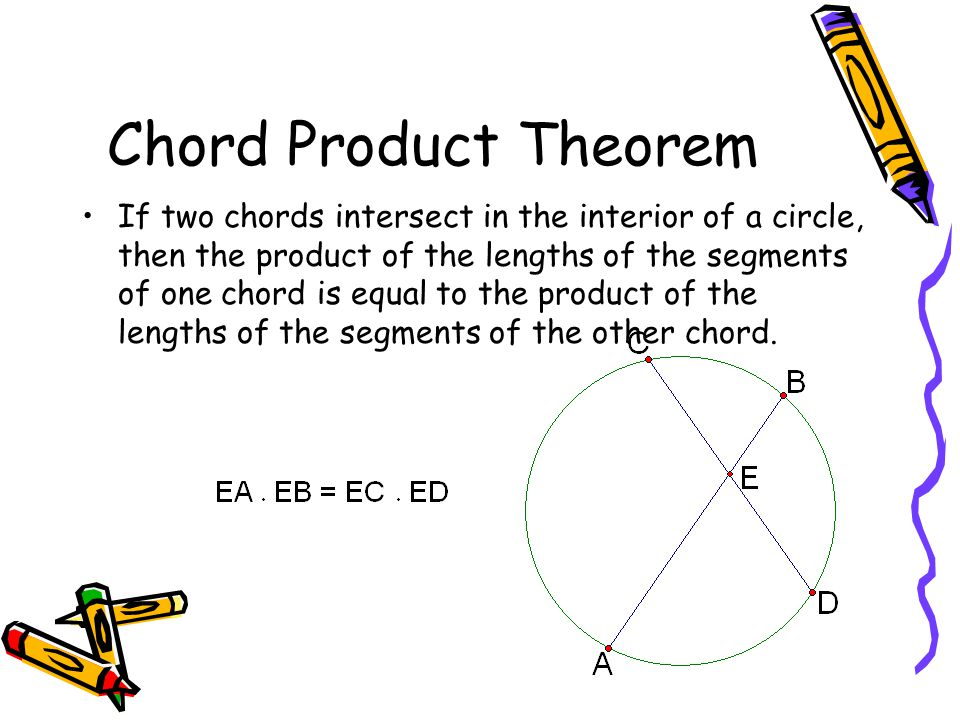 Chord Product Theorem If two chords intersect in the interior of a circle, then the product of the lengths of the segments of one chord is equal to the product of the lengths of the segments of the other chord.