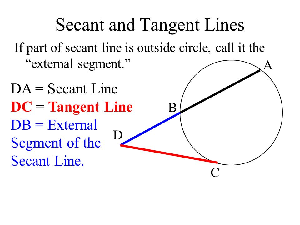 Secant and Tangent Lines If part of secant line is outside circle, call it the external segment. D B C A DA = Secant Line DC = Tangent Line DB = External Segment of the Secant Line.