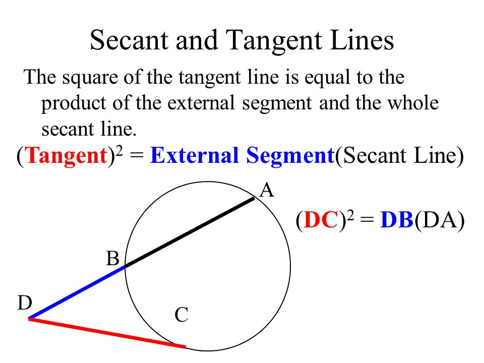 Secant and Tangent Lines The square of the tangent line is equal to the product of the external segment and the whole secant line.