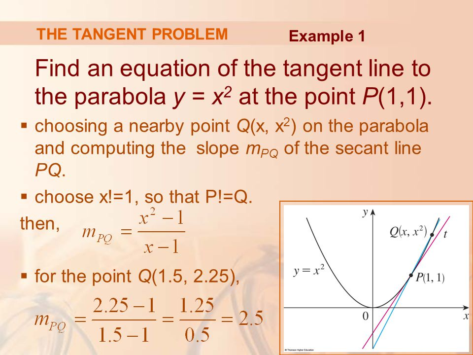 THE TANGENT PROBLEM Example 1 Find an equation of the tangent line to the parabola y = x 2 at the point P(1,1).