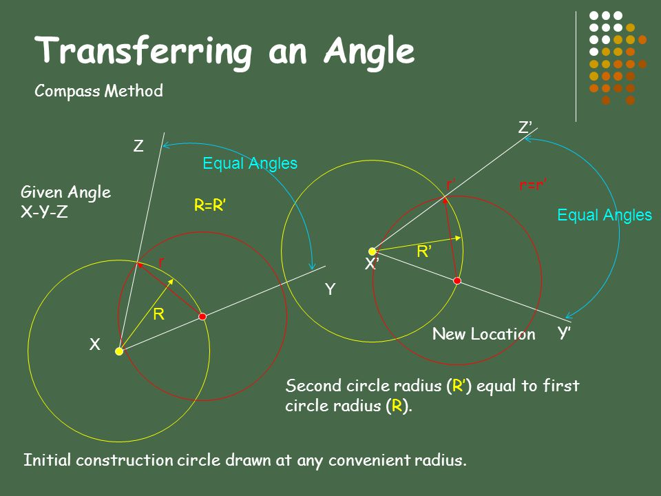 Transferring an Angle Compass Method X Z Y Initial construction circle drawn at any convenient radius.