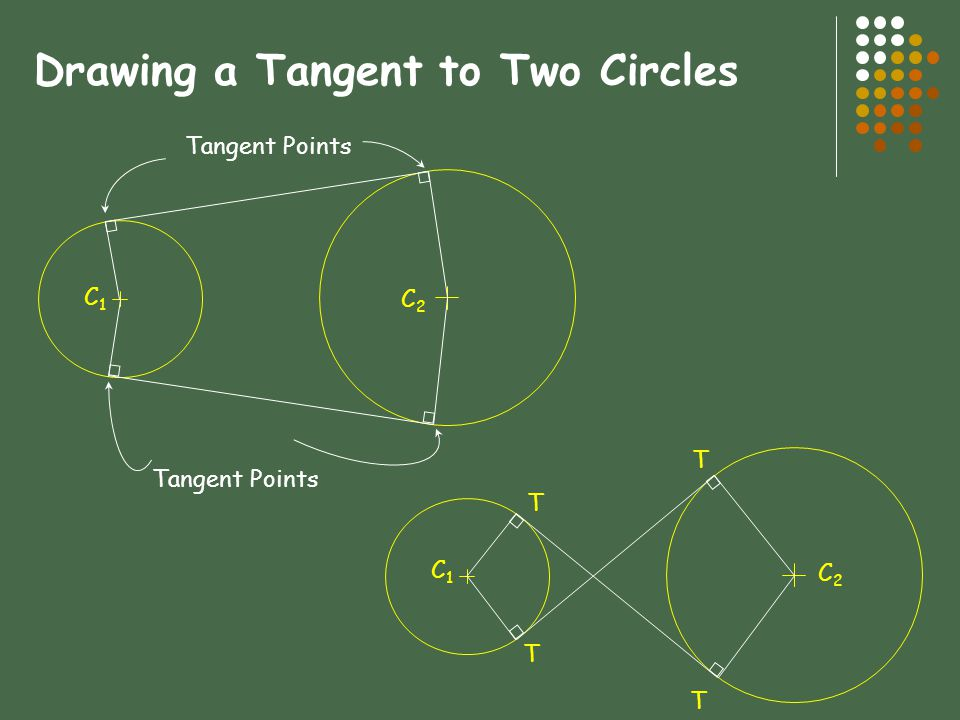 Drawing a Tangent to Two Circles Tangent Points C1C1 C2C2 C1C1 C2C2 T T T T